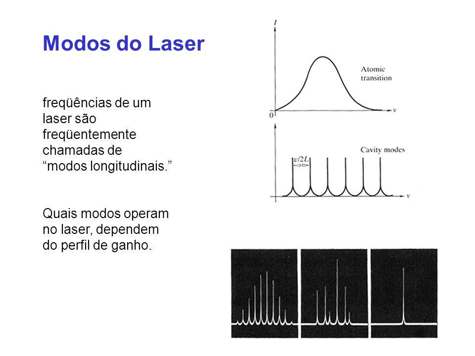 Modos do Laser freqüências de um laser são freqüentemente chamadas de modos longitudinais. Quais modos operam no laser, dependem do perfil de ganho.