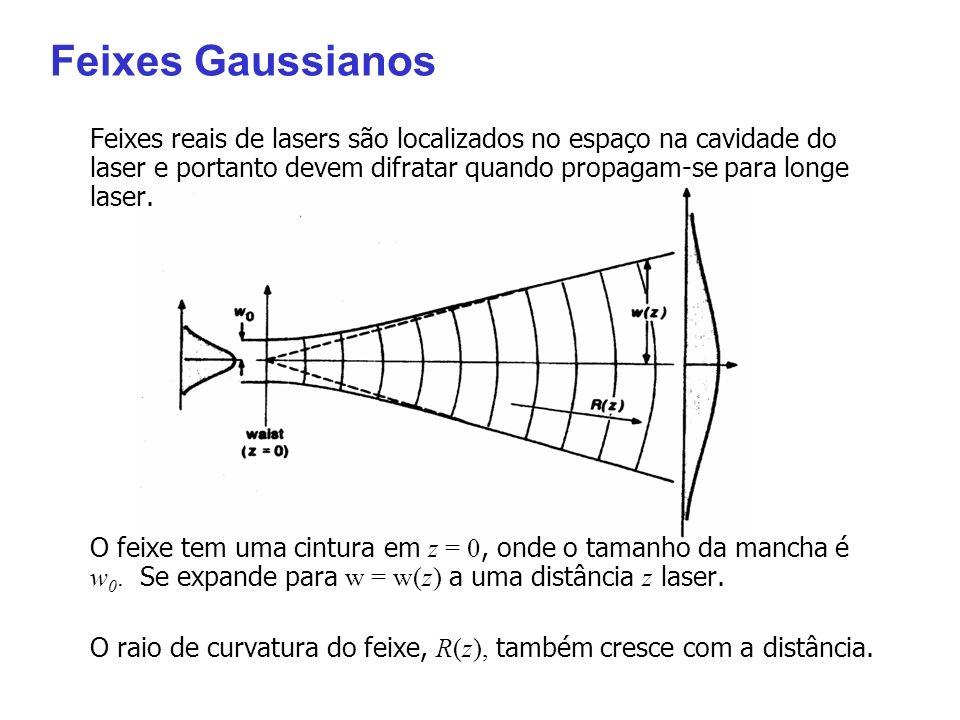 Feixes Gaussianos Feixes reais de lasers são localizados no espaço na cavidade do laser e portanto devem difratar quando propagam-se para longe laser.