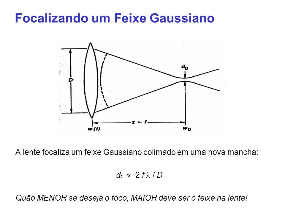 Focalizando um Feixe Gaussiano A lente focaliza um feixe Gaussiano colimado em uma nova mancha: d 0 2 f / D Quão MENOR se deseja o foco, MAIOR deve se