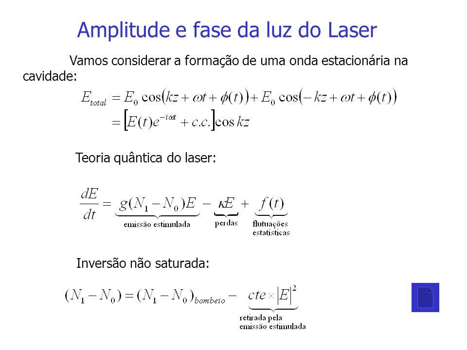 Amplitude e fase da luz do Laser Vamos considerar a formação de uma onda estacionária na cavidade: Teoria quântica do laser: Inversão não saturada: