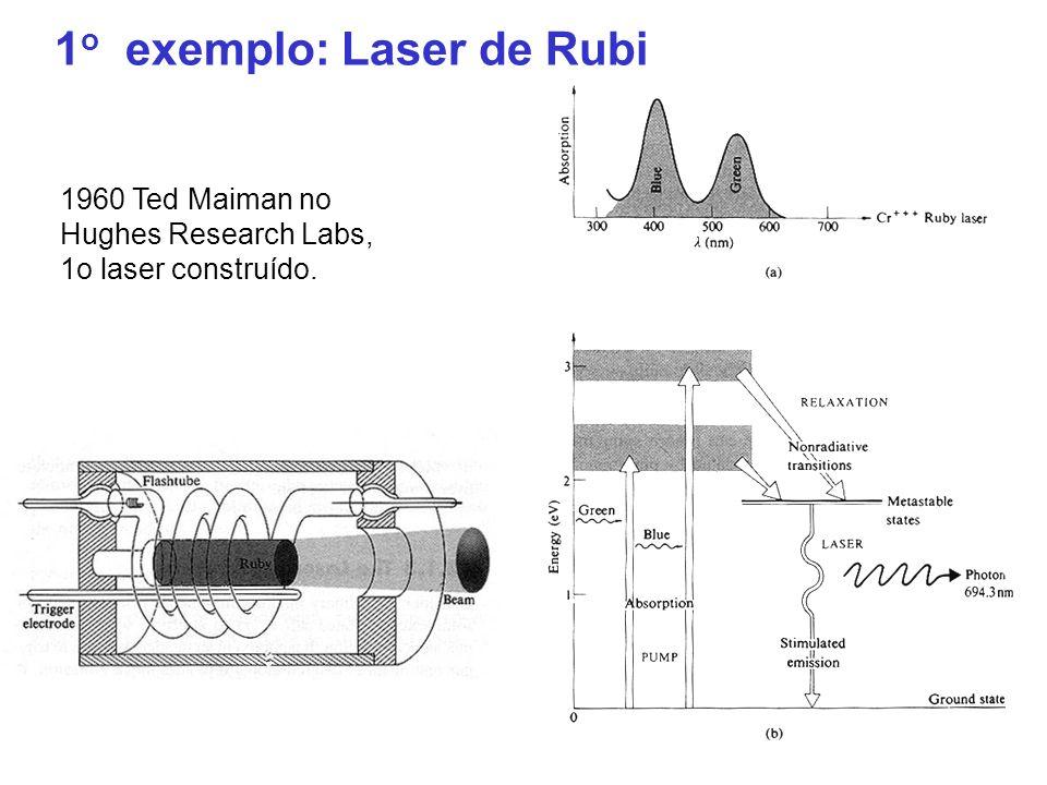 1 o exemplo: Laser de Rubi 1960 Ted Maiman no Hughes Research Labs, 1o laser construído.