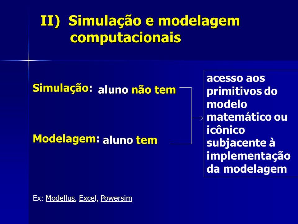 Simulação: Modelagem: II) Simulação e modelagem computacionais acesso aos primitivos do modelo matemático ou icônico subjacente à implementação da modelagem Ex: Modellus, Excel, PowersimModellusExcePowersim aluno não tem aluno tem