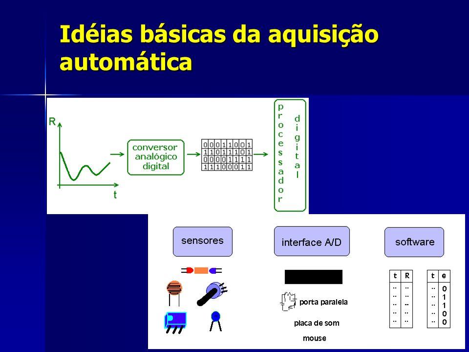 Idéias básicas da aquisição automática