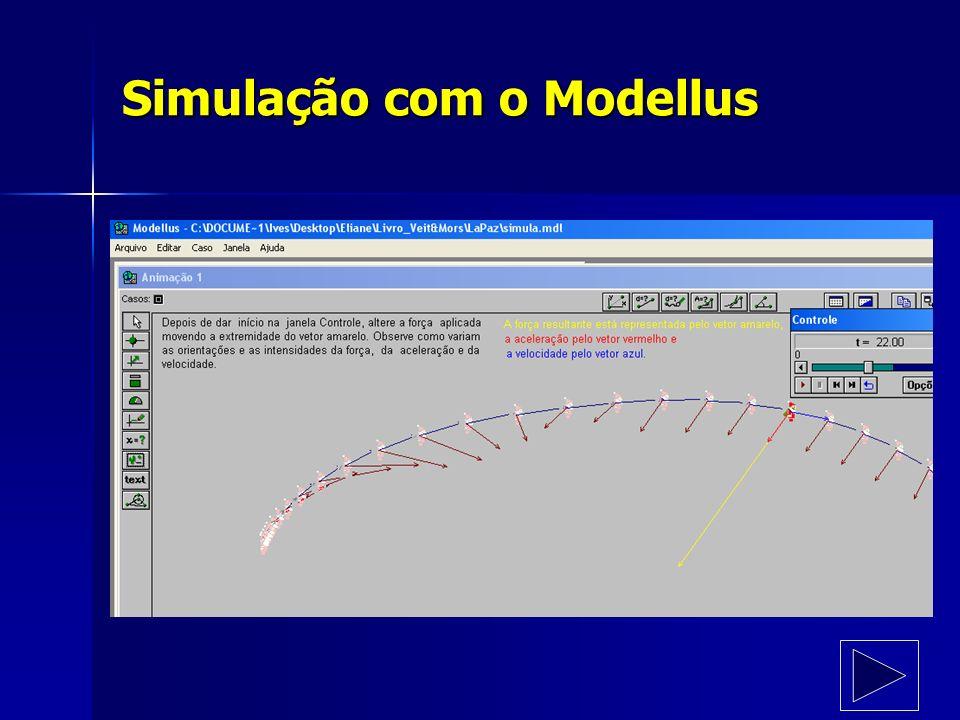 Simulação com o Modellus