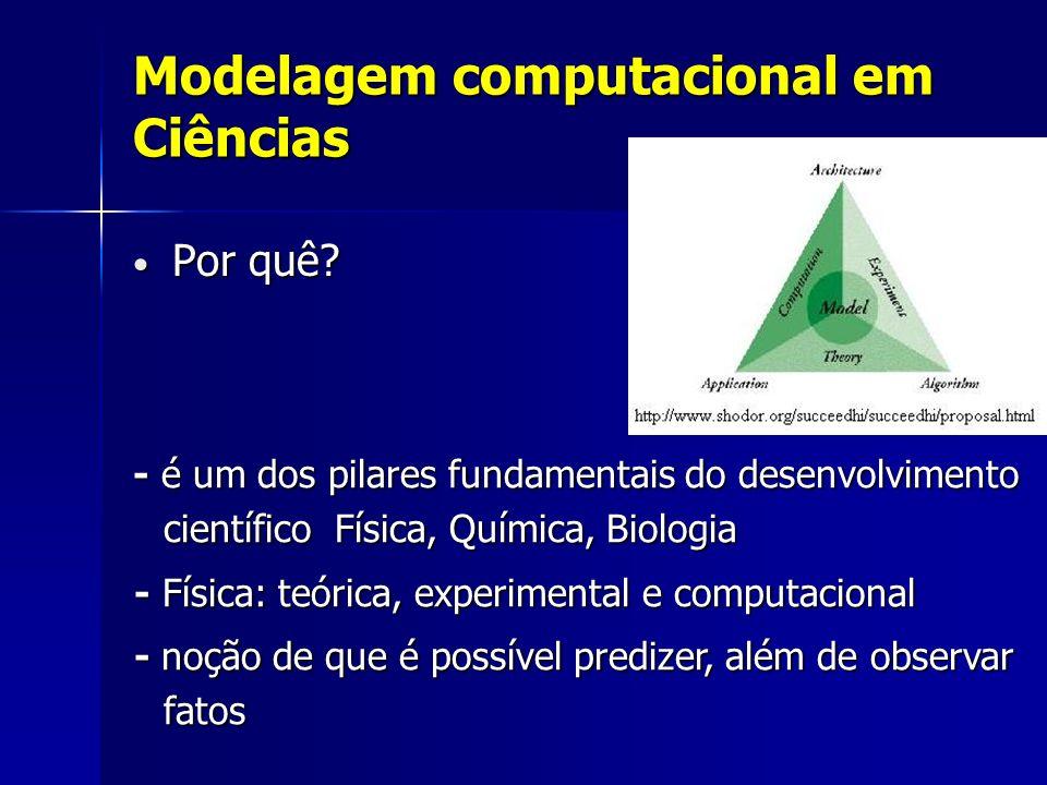 Modelagem computacional em Ciências Por quê. Por quê.