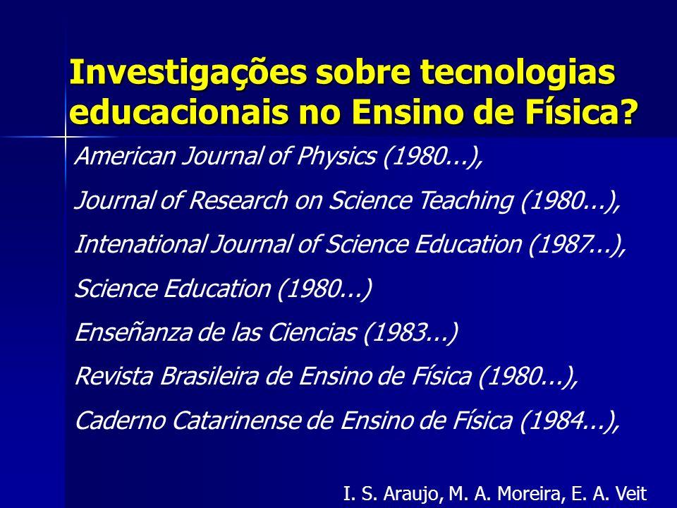 Investigações sobre tecnologias educacionais no Ensino de Física.