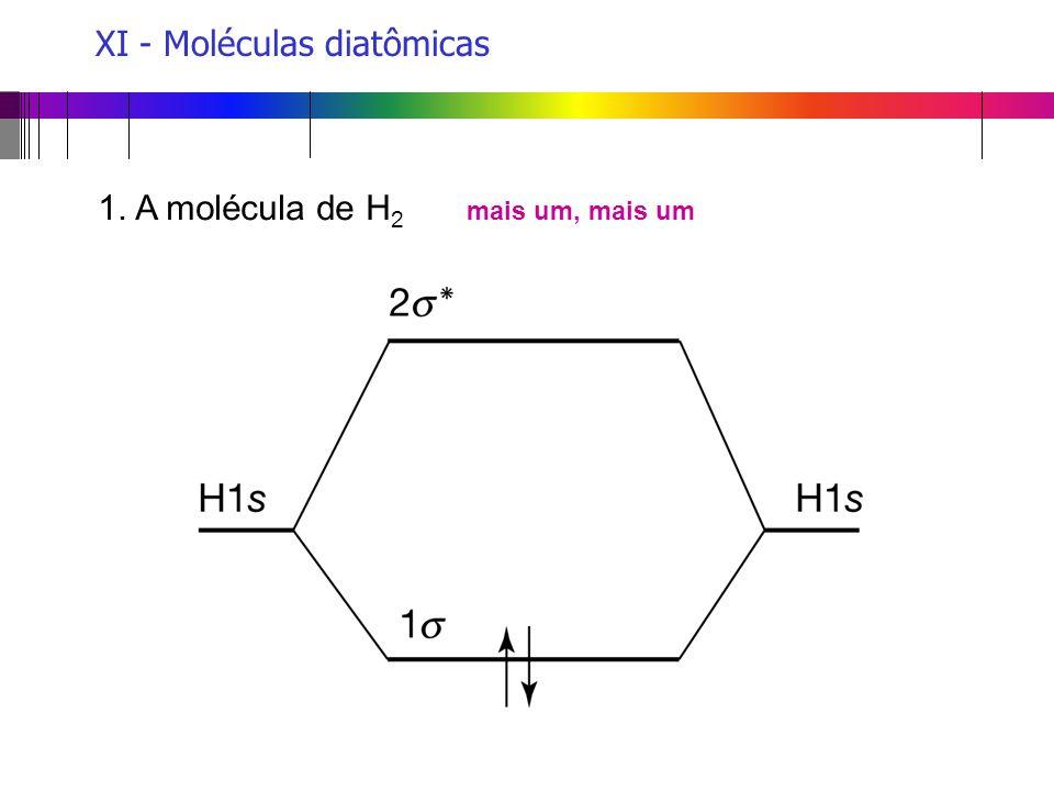 XI - Moléculas diatômicas 1. A molécula de H 2 mais um, mais um