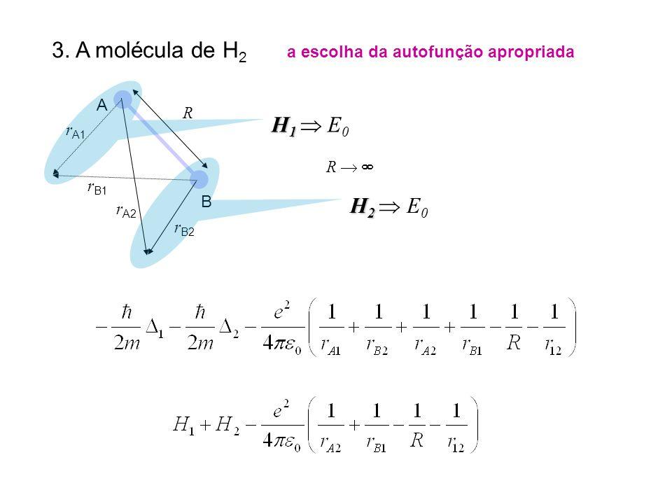 3. A molécula de H 2 a escolha da autofunção apropriada A R B r A1 r B1 r B2 r A2 H 1 H 1 E 0 H 2 H 2 E 0 R
