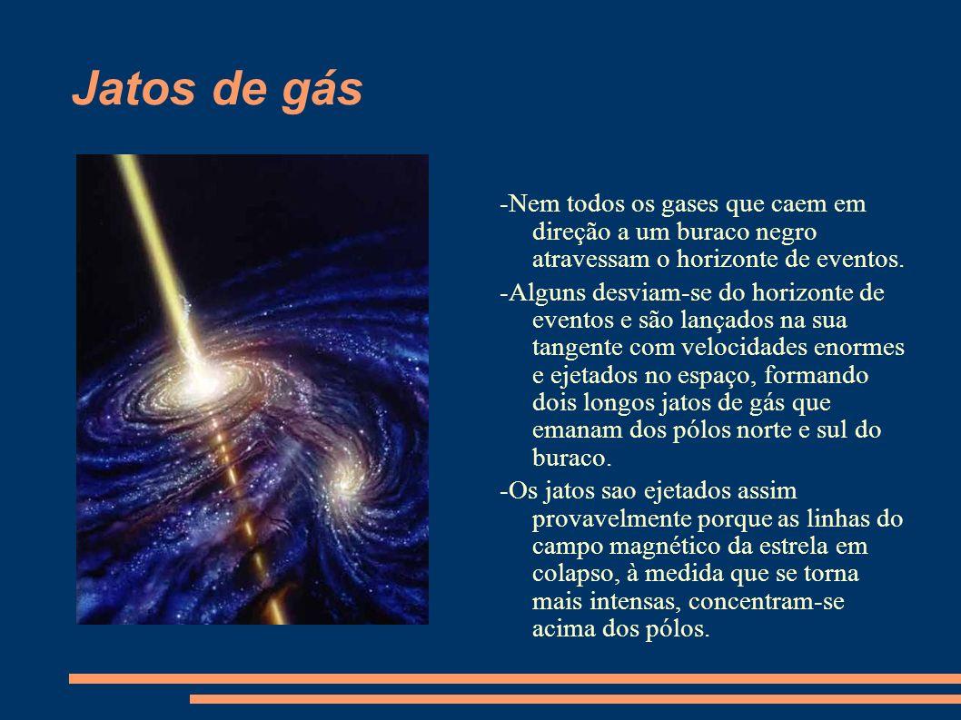 Jatos de gás -Nem todos os gases que caem em direção a um buraco negro atravessam o horizonte de eventos.