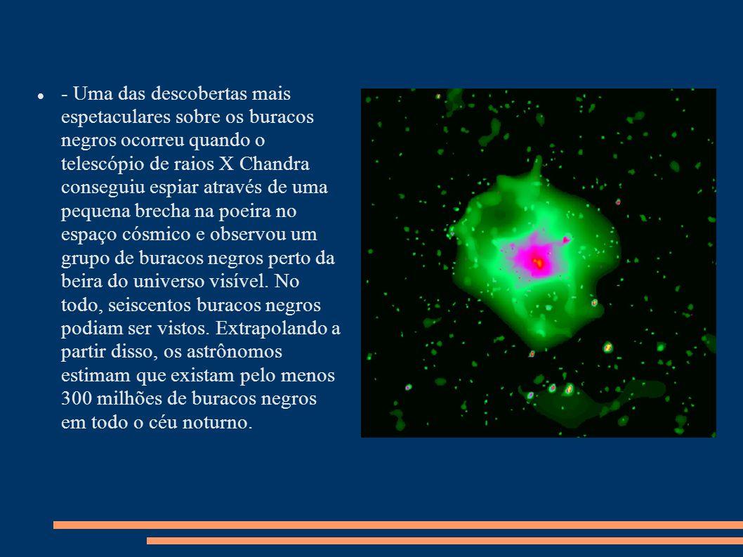 - Uma das descobertas mais espetaculares sobre os buracos negros ocorreu quando o telescópio de raios X Chandra conseguiu espiar através de uma pequena brecha na poeira no espaço cósmico e observou um grupo de buracos negros perto da beira do universo visível.