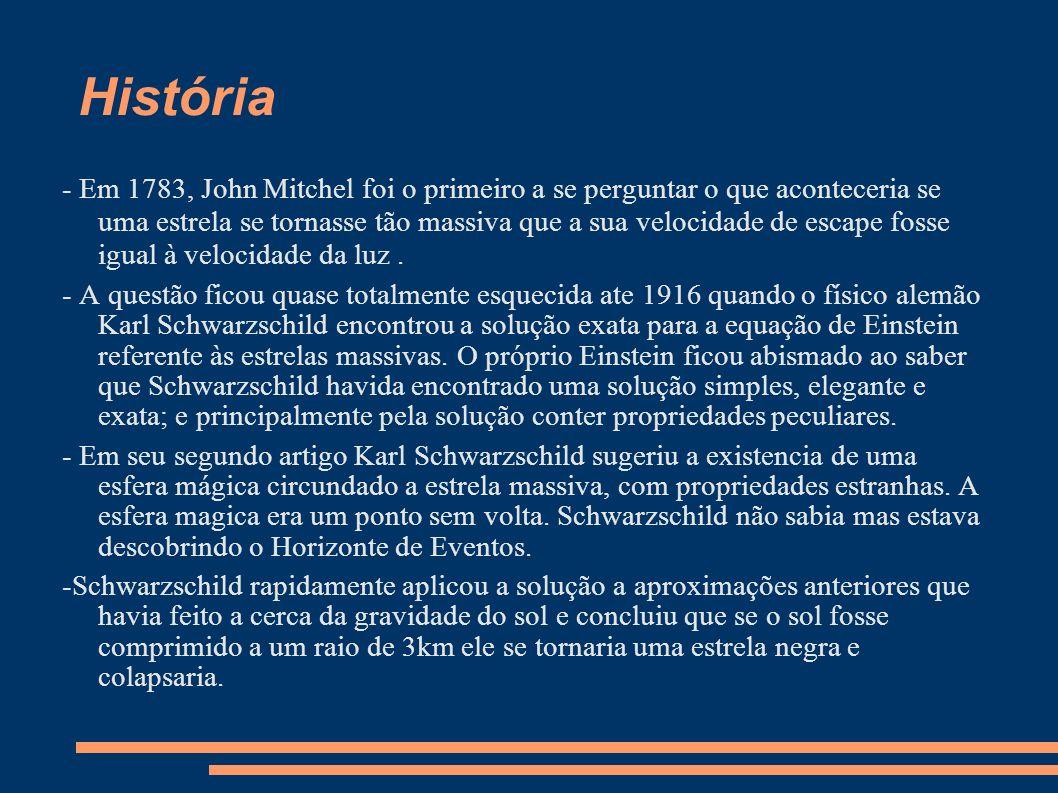 História - Em 1783, John Mitchel foi o primeiro a se perguntar o que aconteceria se uma estrela se tornasse tão massiva que a sua velocidade de escape fosse igual à velocidade da luz.