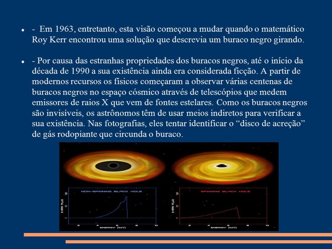 - Em 1963, entretanto, esta visão começou a mudar quando o matemático Roy Kerr encontrou uma solução que descrevia um buraco negro girando.