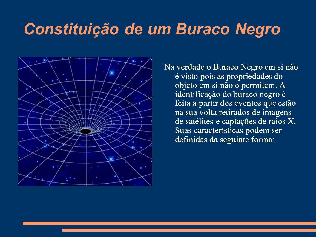 Constituição de um Buraco Negro Na verdade o Buraco Negro em si não é visto pois as propriedades do objeto em si não o permitem.