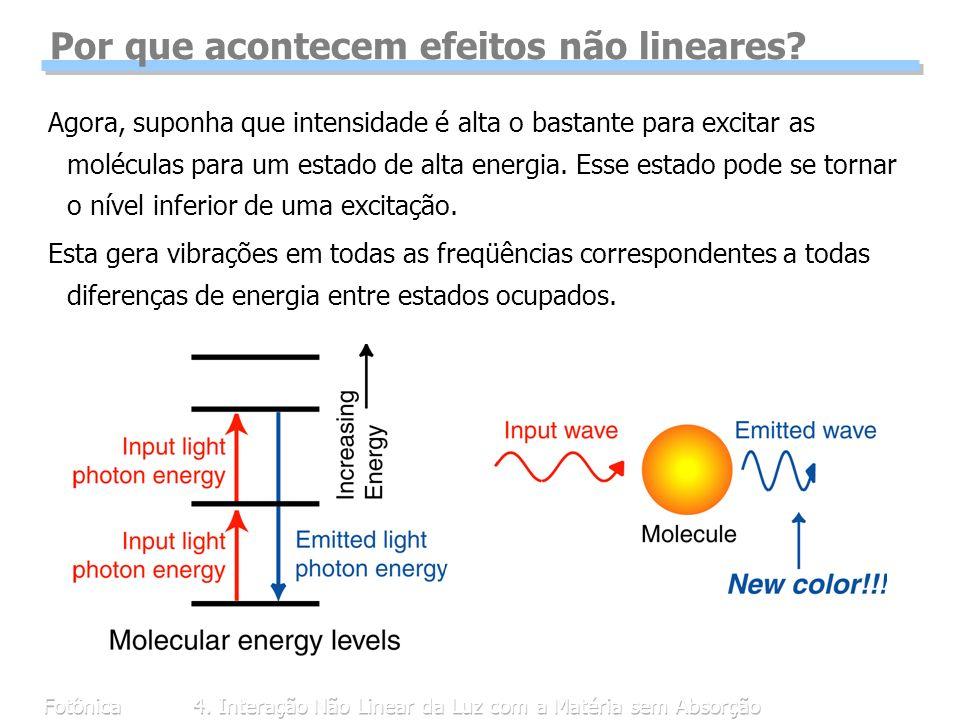 Fotônica4. Interação Não Linear da Luz com a Matéria sem Absorção Por que acontecem efeitos não lineares? Agora, suponha que intensidade é alta o bast