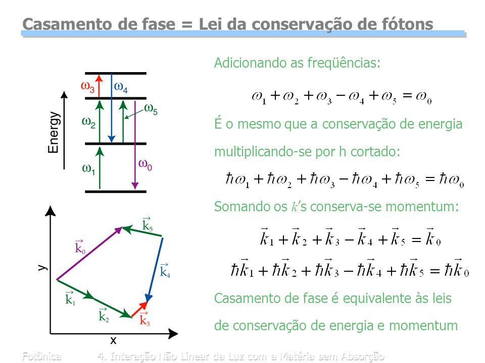 Fotônica4. Interação Não Linear da Luz com a Matéria sem Absorção Casamento de fase = Lei da conservação de fótons Adicionando as freqüências: É o mes