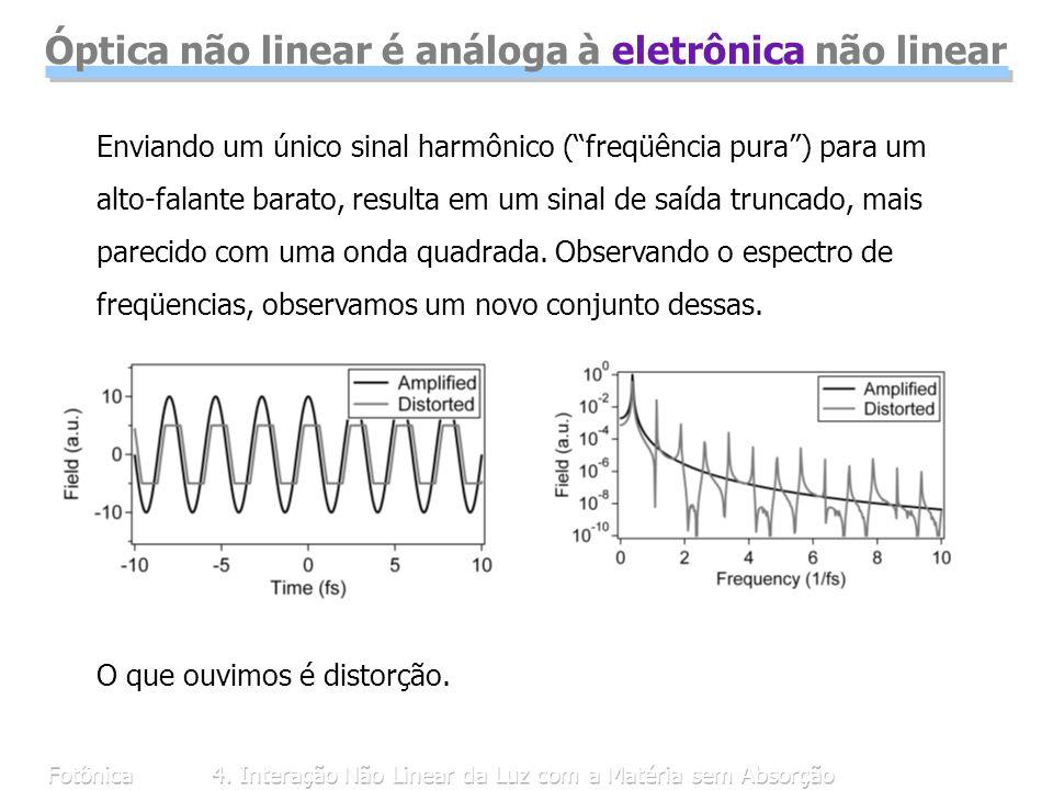 Fotônica4. Interação Não Linear da Luz com a Matéria sem Absorção Óptica não linear é análoga à eletrônica não linear Enviando um único sinal harmônic