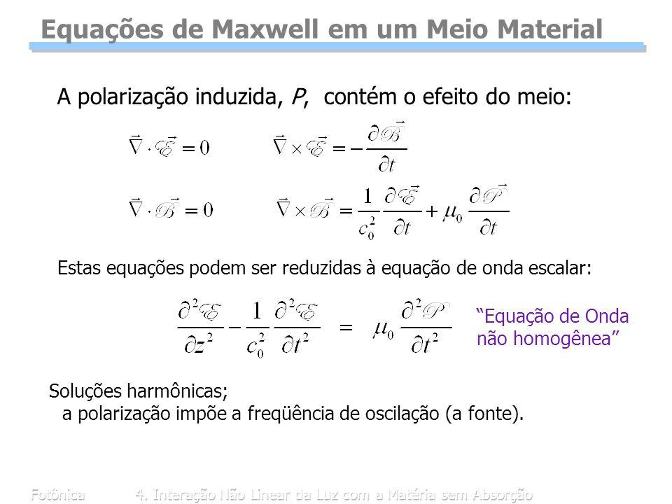 Fotônica4. Interação Não Linear da Luz com a Matéria sem Absorção Equações de Maxwell em um Meio Material A polarização induzida, P, contém o efeito d
