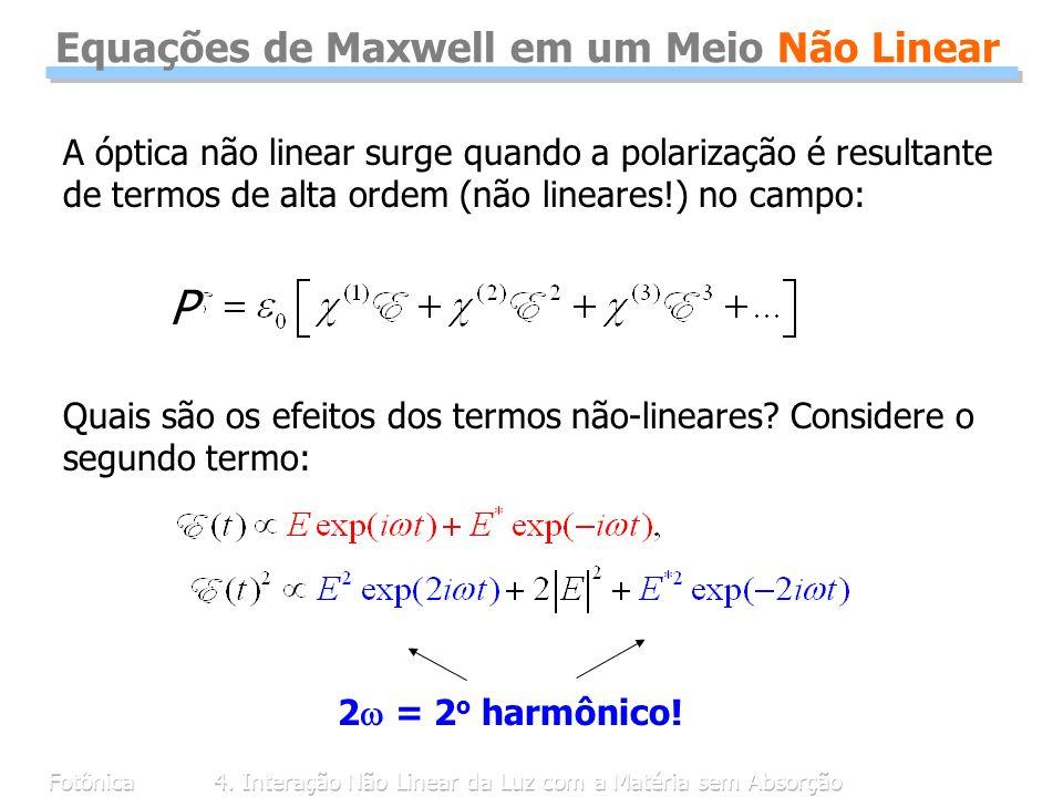 Fotônica4. Interação Não Linear da Luz com a Matéria sem Absorção A óptica não linear surge quando a polarização é resultante de termos de alta ordem