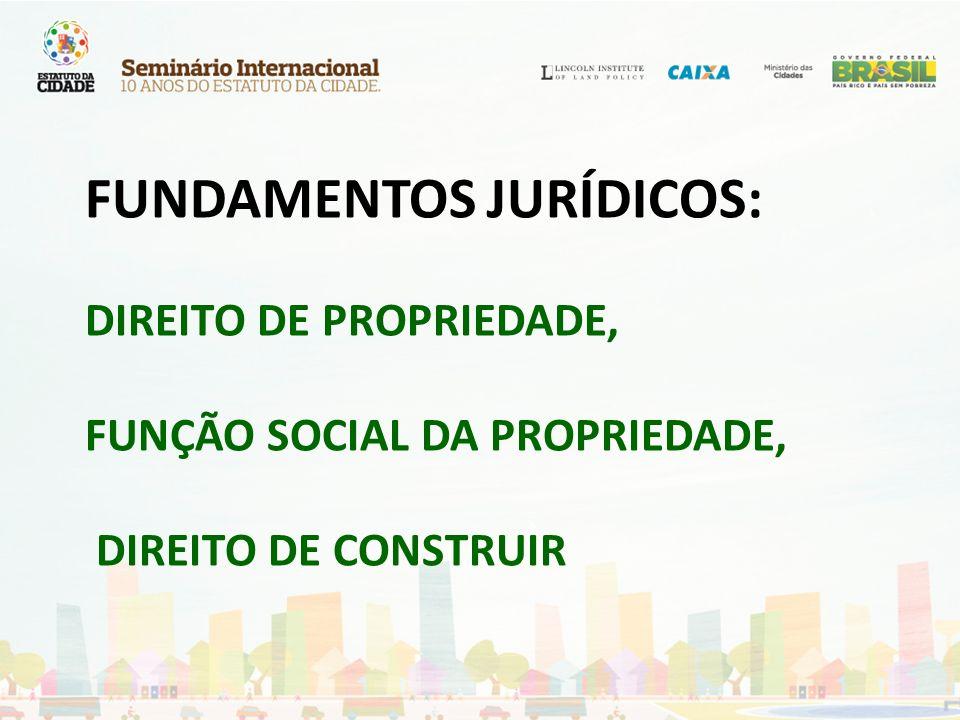 FUNDAMENTOS JURÍDICOS: DIREITO DE PROPRIEDADE, FUNÇÃO SOCIAL DA PROPRIEDADE, DIREITO DE CONSTRUIR