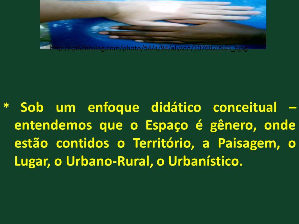 * Sob um enfoque didático conceitual – entendemos que o Espaço é gênero, onde estão contidos o Território, a Paisagem, o Lugar, o Urbano-Rural, o Urba