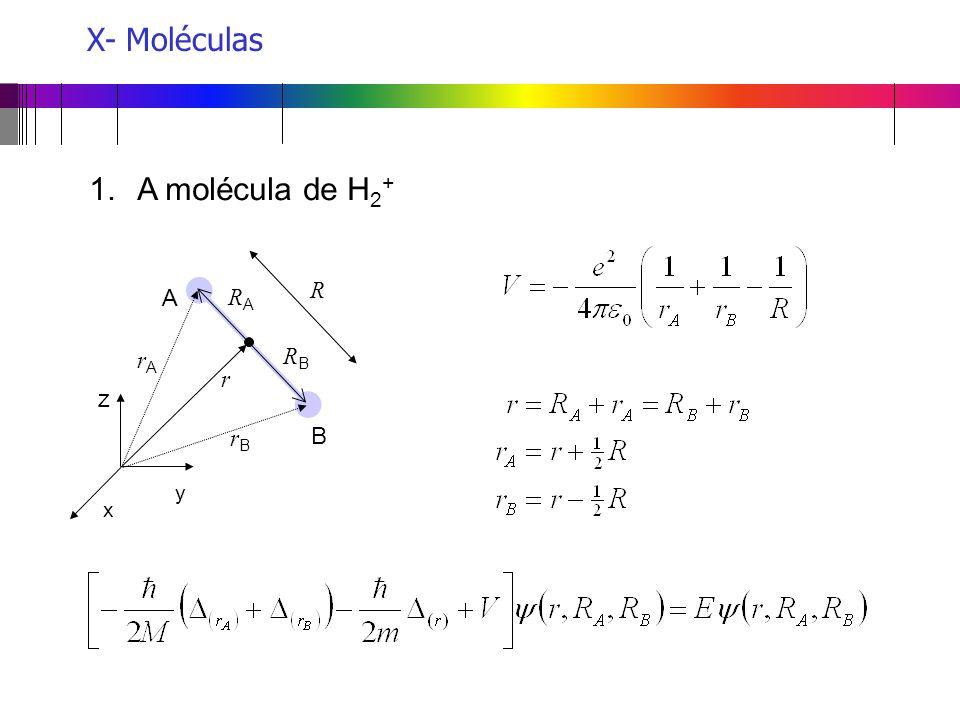 X- Moléculas z x y A R B rArA rBrB r 1.A molécula de H 2 + RBRB RARA