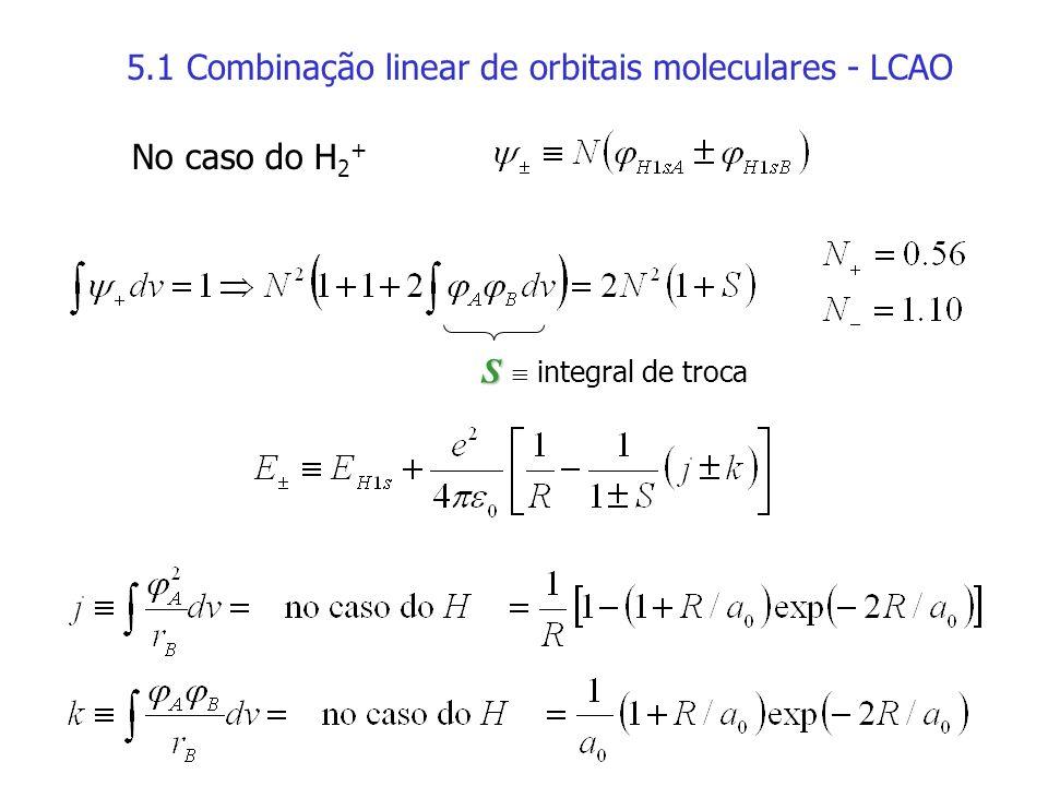 5.1 Combinação linear de orbitais moleculares - LCAO No caso do H 2 + S S integral de troca