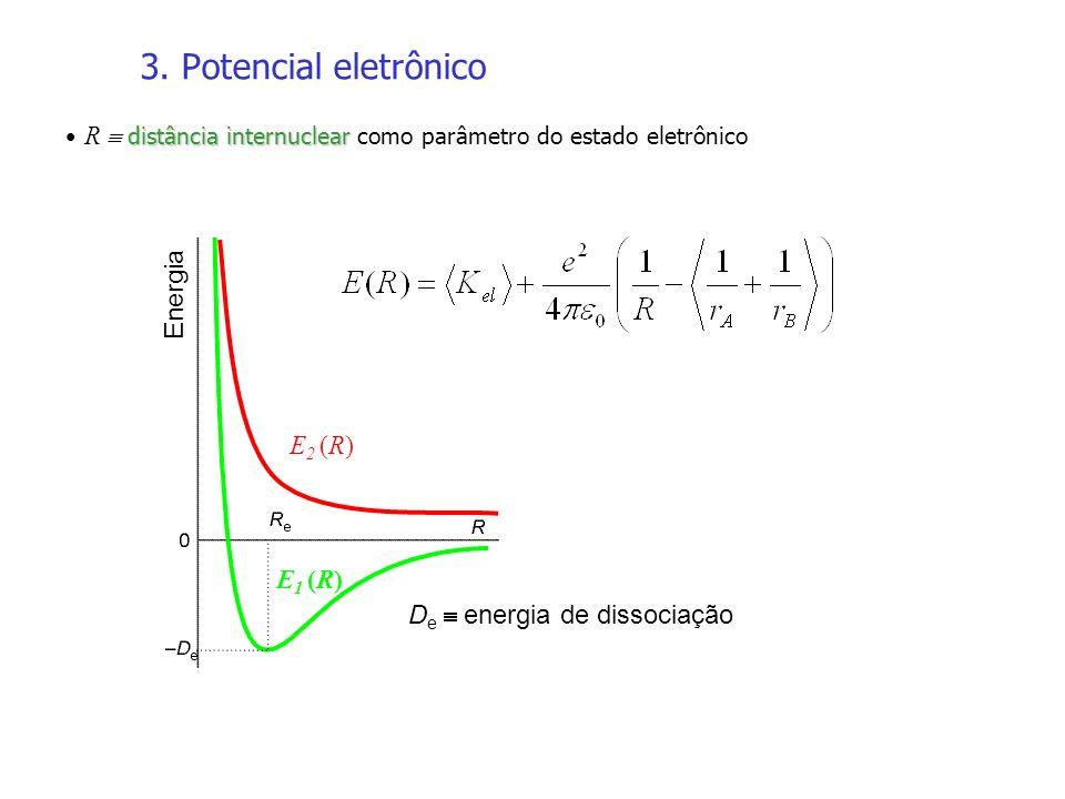 3. Potencial eletrônico distância internuclear R distância internuclear como parâmetro do estado eletrônico D e energia de dissociação E1 (R)E1 (R) E2