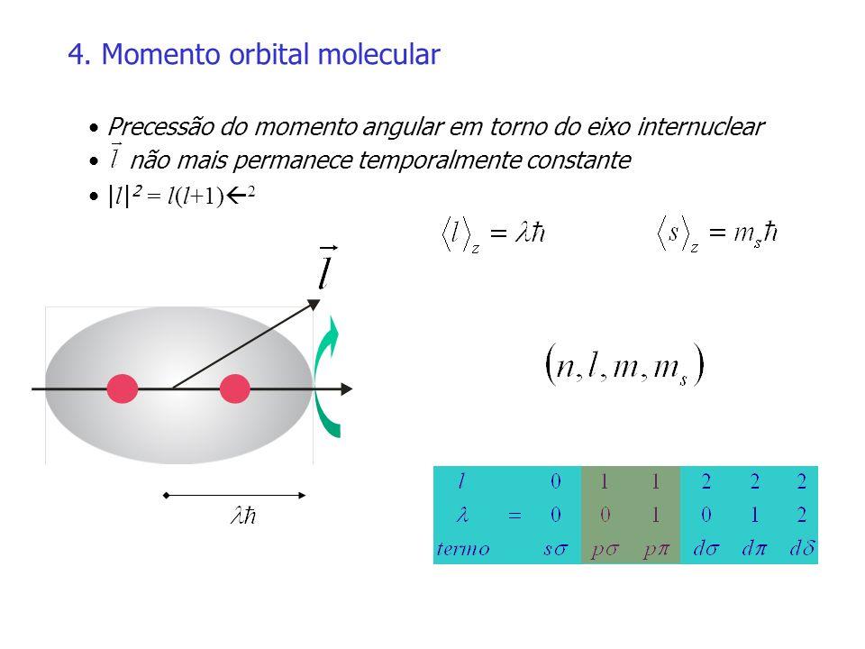 4. Momento orbital molecular Precessão do momento angular em torno do eixo internuclear não mais permanece temporalmente constante | l | 2 = l(l+1) 2