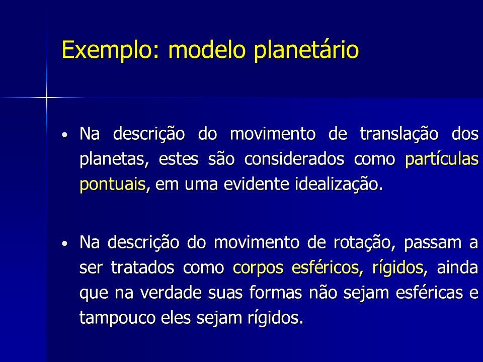 Exemplo: modelo planetário Na descrição do movimento de translação dos planetas, estes são considerados como partículas pontuais, em uma evidente idealização.
