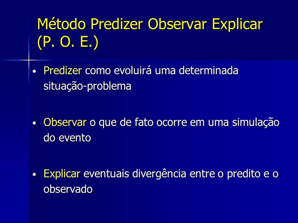Método Predizer Observar Explicar (P. O.