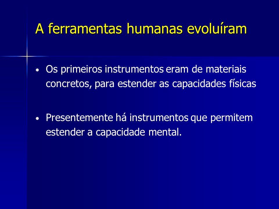 A ferramentas humanas evoluíram Os primeiros instrumentos eram de materiais concretos, para estender as capacidades físicas Presentemente há instrumentos que permitem estender a capacidade mental.