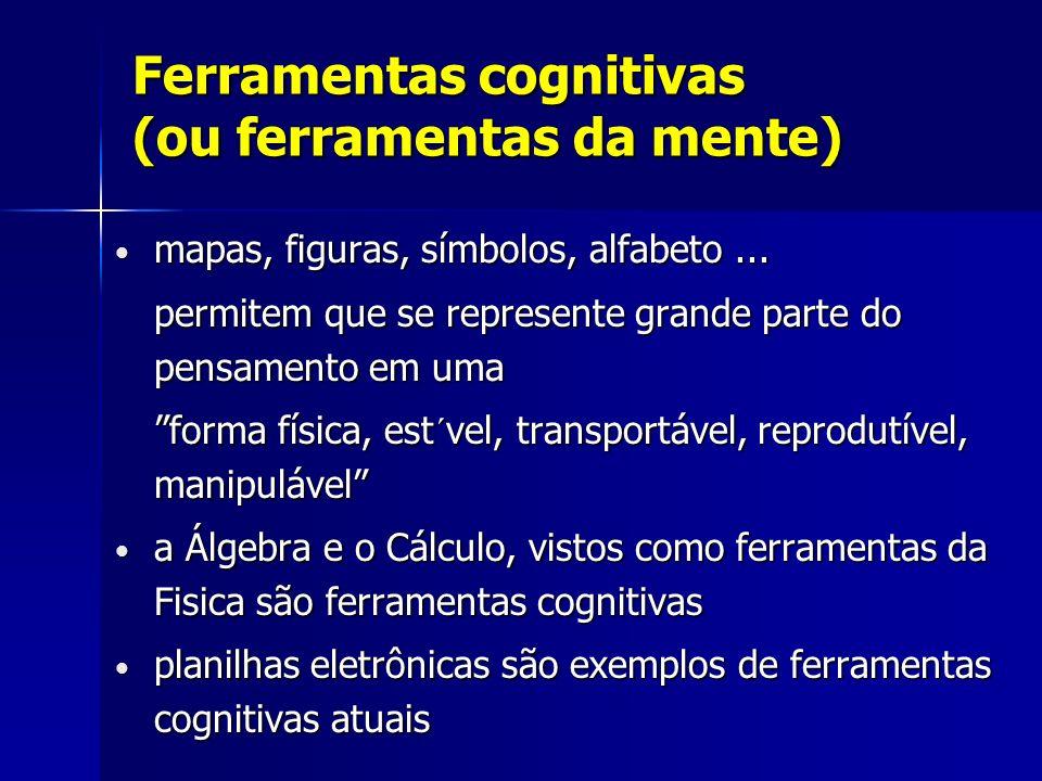 Ferramentas cognitivas (ou ferramentas da mente) mapas, figuras, símbolos, alfabeto...