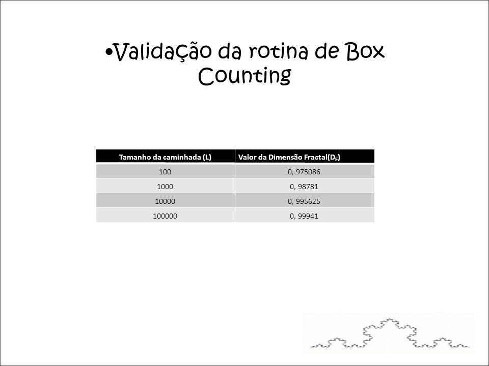 Validação da rotina de Box Counting Tamanho da caminhada (L)Valor da Dimensão Fractal(D F ) 1000, 975086 10000, 98781 100000, 995625 1000000, 99941