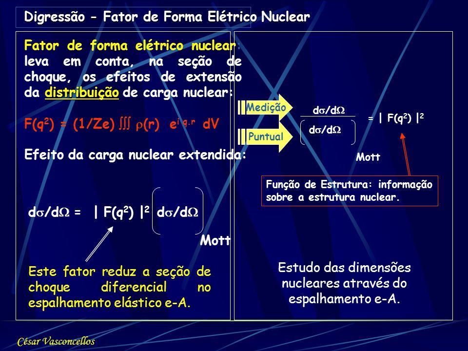 distribuição Fator de forma elétrico nuclear: leva em conta, na seção de choque, os efeitos de extensão da distribuição de carga nuclear: F(q 2 ) = (1