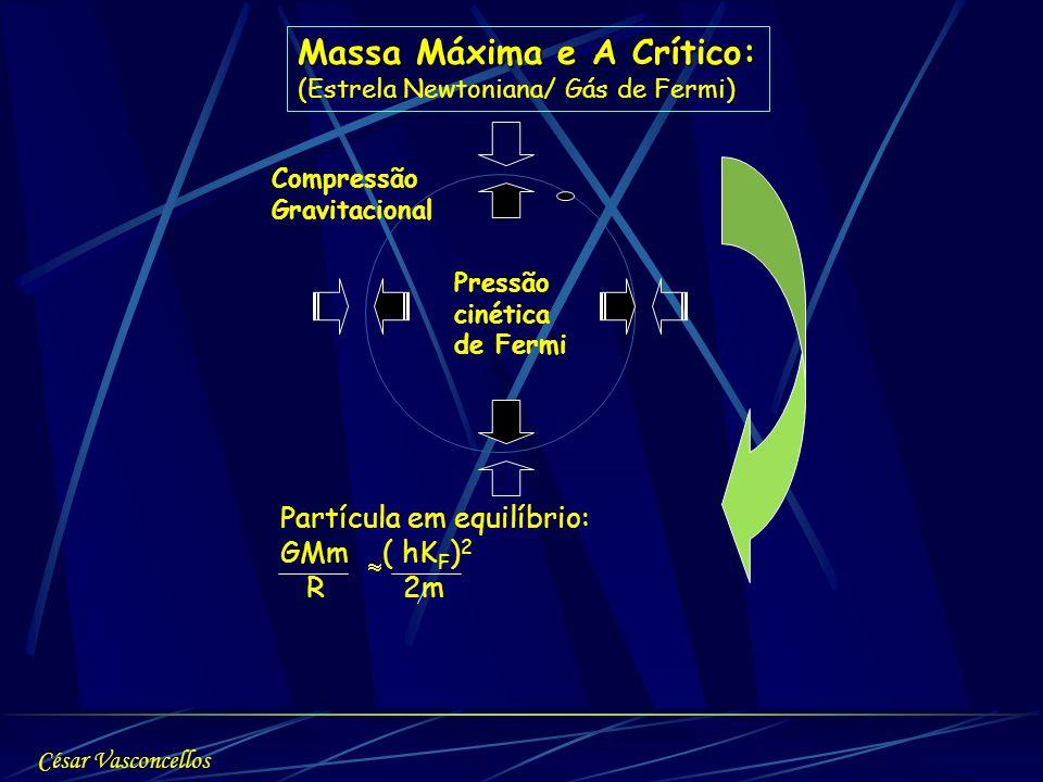 Massa Máxima e A Crítico: (Estrela Newtoniana/ Gás de Fermi) Partícula em equilíbrio: GMm ( hK F ) 2 R 2m Compressão Gravitacional Pressão cinética de