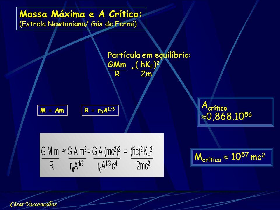 Massa Máxima e A Crítico: (Estrela Newtoniana/ Gás de Fermi) M = AmR = r 0 A 1/3 César Vasconcellos Partícula em equilíbrio: GMm ( hK F ) 2 R 2m A crí