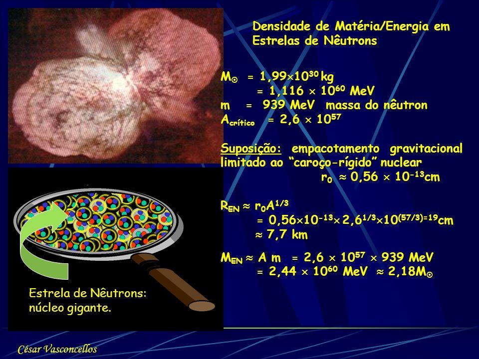Densidade de Matéria/Energia em Estrelas de Nêutrons Estrela de Nêutrons: núcleo gigante. M = 1,99 10 30 kg = 1,116 10 60 MeV = 1,116 10 60 MeV m = 93