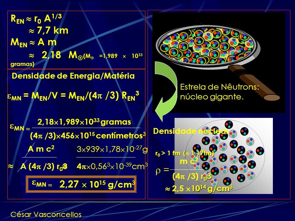 R EN r 0 A 1/3 7,7 km M EN A m (M =1,989 10 33 gramas) 2,18 M (M =1,989 10 33 gramas) 1,989 10 33 gramas 2,18 1,989 10 33 gramas Densidade de Energia/