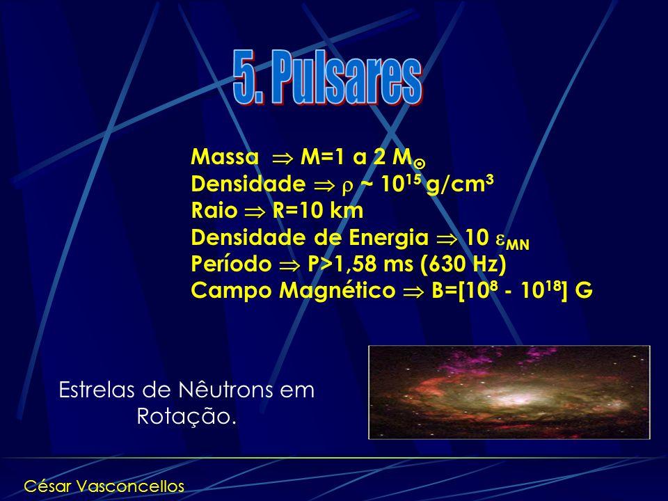 Estrelas de Nêutrons em Rotação. Massa M=1 a 2 M Densidade ~ 10 15 g/cm 3 Raio R=10 km Densidade de Energia 10 MN Período P>1,58 ms (630 Hz) Campo Mag
