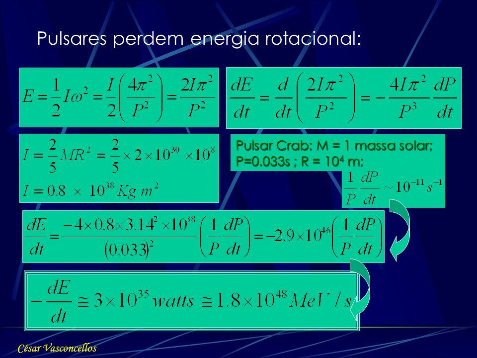 Pulsares perdem energia rotacional: Pulsar Crab: M = 1 massa solar; P=0.033s ; R = 10 4 m; César Vasconcellos