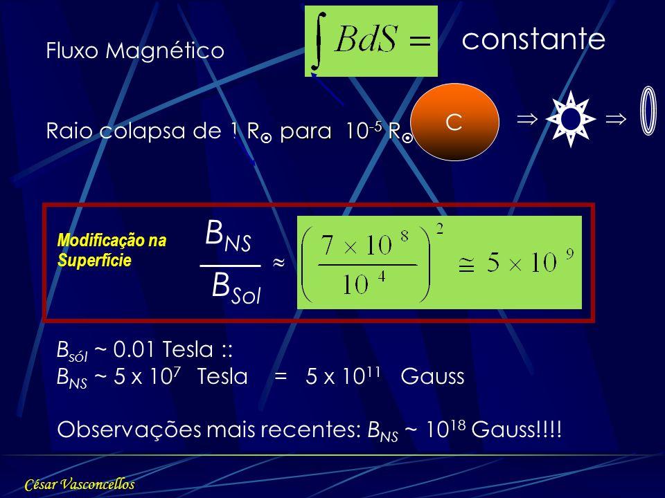 Fluxo Magnético 1 R para 10 -5 R Raio colapsa de 1 R para 10 -5 R constante Modificação na Superfície B NS B Sol B sól ~ 0.01 Tesla :: B NS ~ 5 x 10 7