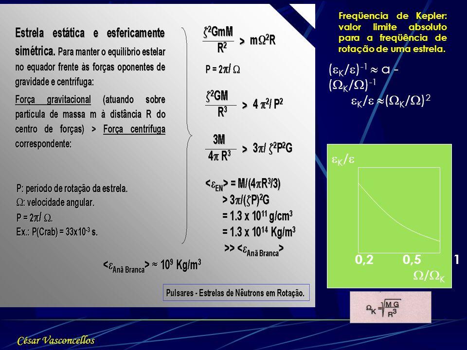 Freqüencia de Kepler: valor limite absoluto para a freqüência de rotação de uma estrela. K / ( K / ) 2 ( K / ) -1 a - ( K / ) -1 K / / K 0,2 0,5 1 Cés
