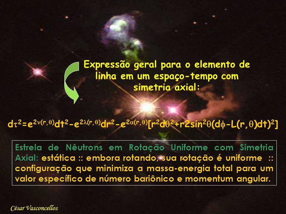 Expressão geral para o elemento de linha em um espaço-tempo com simetria axial: d 2 =e 2 (r, ) dt 2 -e 2 (r, ) dr 2 -e 2 (r, ) [r 2 d 2 +r2sin 2 (d -L