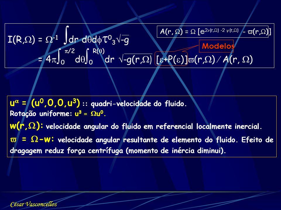 I(R, ) = -1 dr d d 0 3 -g = 4 0 /2 d 0 R( ) dr -g(r, ) [ +P( )] (r, ) A(r, ) A(r, ) = [ e 2 (r, ) -2 (r, ) - (r, )] Modelos u = (u 0,0,0,u 3 ) :: quad