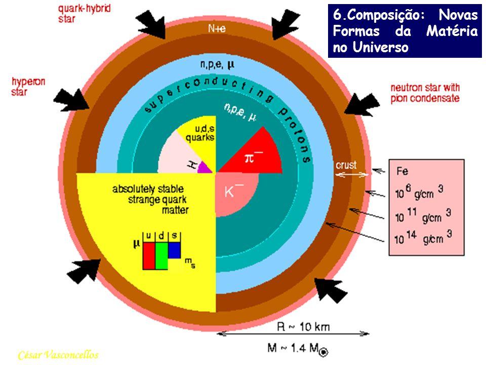 6.Composição: Novas Formas da Matéria no Universo César Vasconcellos