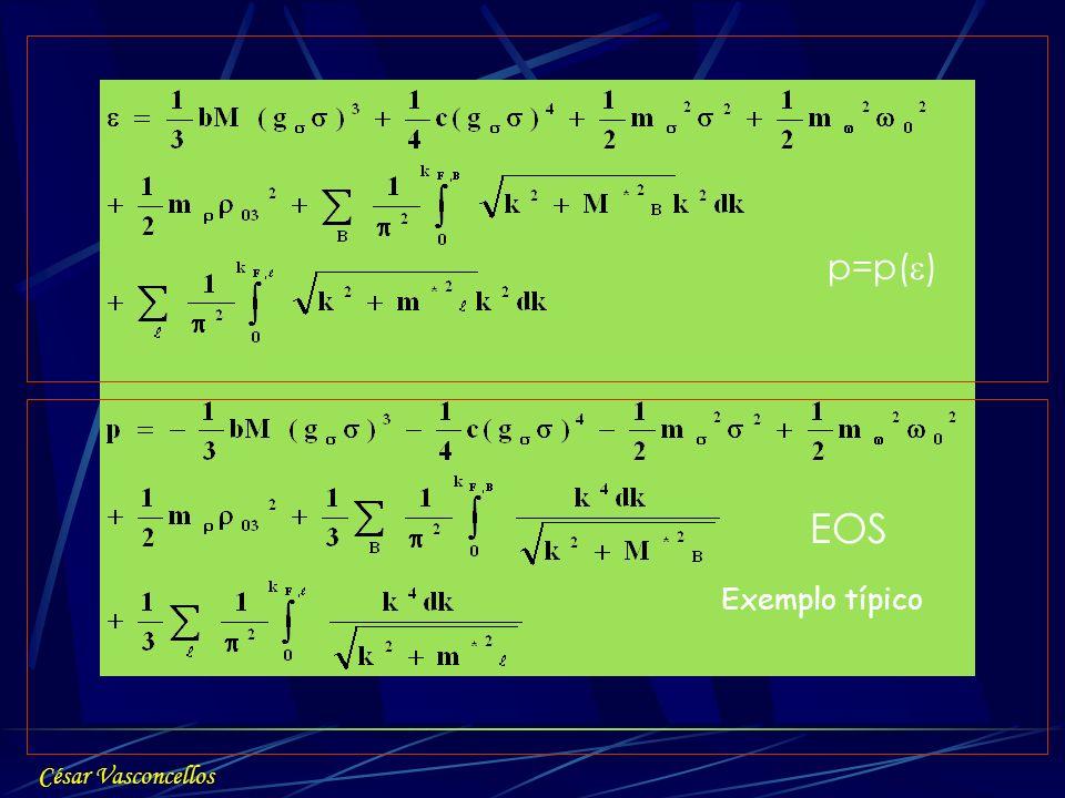 EOS p=p( ) Exemplo típico César Vasconcellos