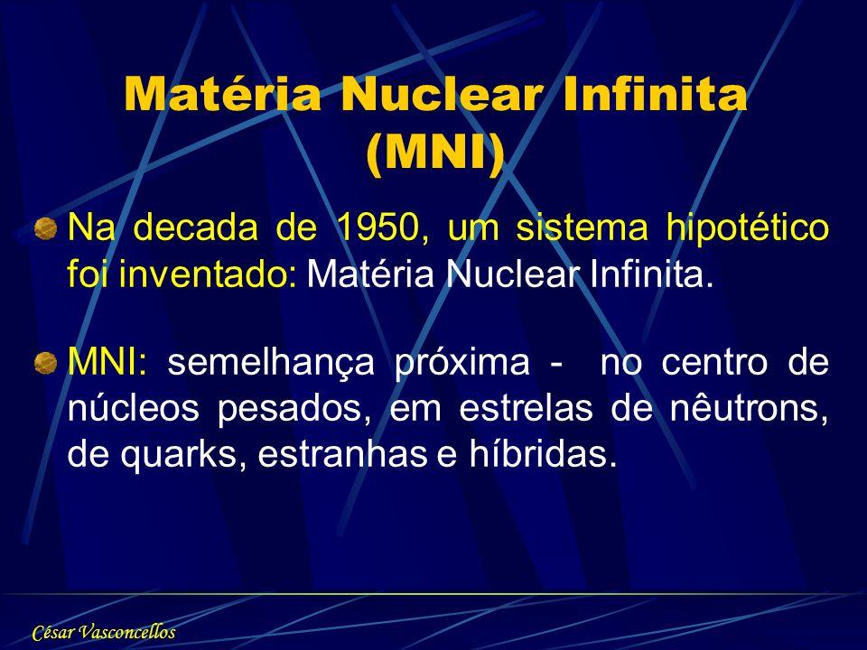 Matéria Nuclear Infinita (MNI) Na decada de 1950, um sistema hipotético foi inventado: Matéria Nuclear Infinita. MNI: semelhança próxima - no centro d