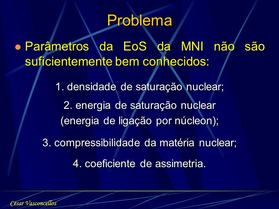 Problema Parâmetros da EoS da MNI não são suficientemente bem conhecidos: Parâmetros da EoS da MNI não são suficientemente bem conhecidos: 1. densidad