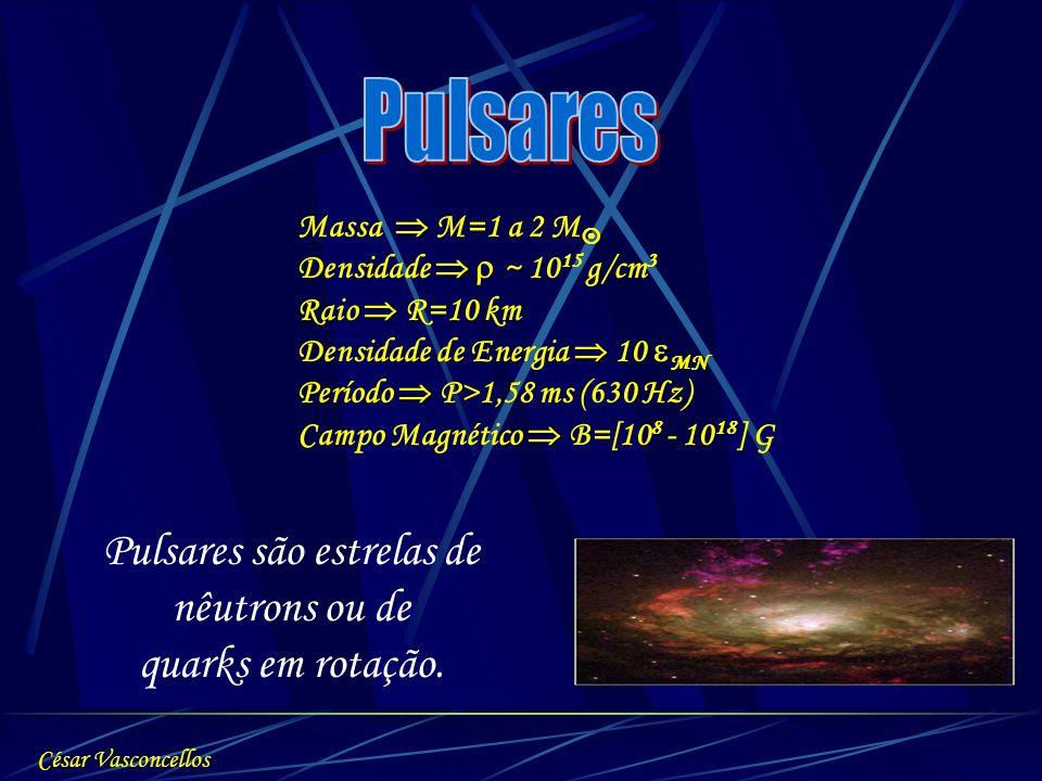 Pulsares são estrelas de nêutrons ou de quarks em rotação. Massa M=1 a 2 M Densidade ~ 10 15 g/cm 3 Raio R=10 km Densidade de Energia 10 MN Período P>