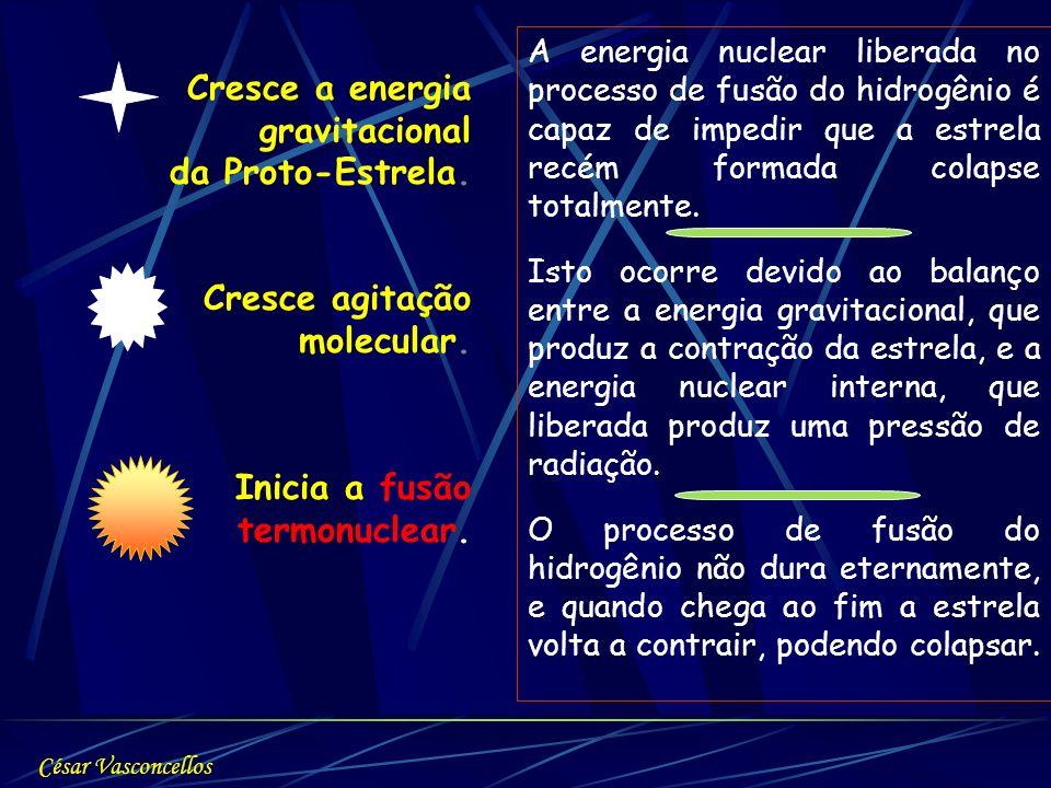 Cresce a energia gravitacional da Proto-Estrela. Cresce agitação molecular. Inicia a fusão termonuclear. A energia nuclear liberada no processo de fus